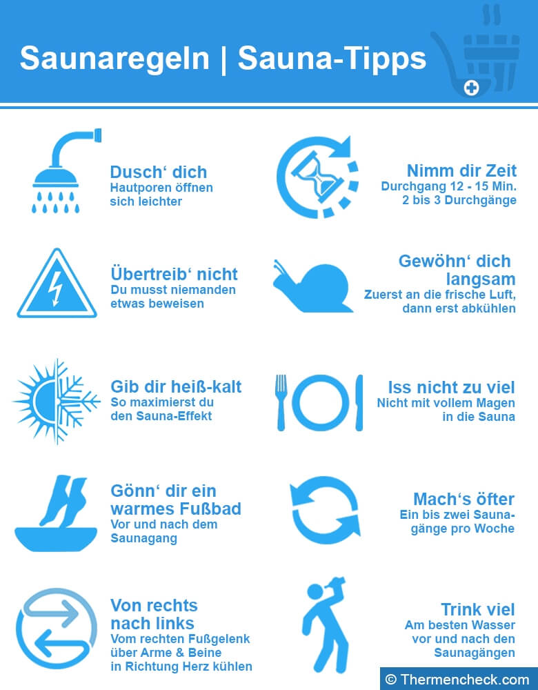 Saunaregeln - Infografik